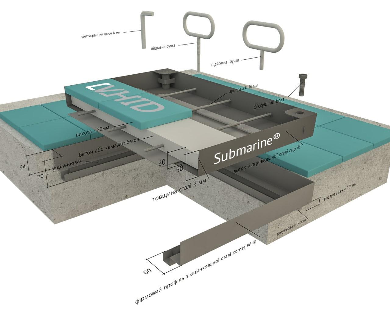Люк Submarine